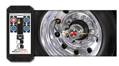 Stemco Aeris SmartSense automatic driver alert system