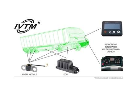 Wabco Integrated Vehicle Tire Pressure Monitoring