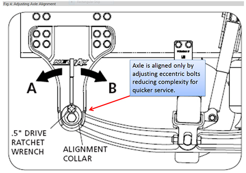 M1_Graphic2_AdjustingAxleAlignment_FE-Sept2016