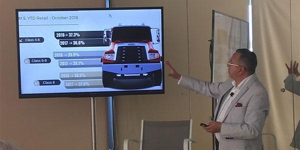 Daimler-Trucks-Mexico-Market-Share