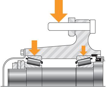 timken wheel bearing adjustment procedure
